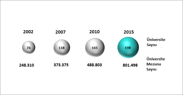 6-number-of-universities-and-university-graduates-TR