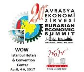 20th Eurasian Economic Summit